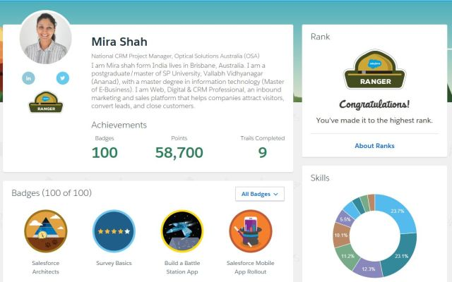 "With immense pleasure, I have achieved ""Ranger"" status in the highest rank in Trailhead today. I'm a fan of this free Salesforce learning tool."
