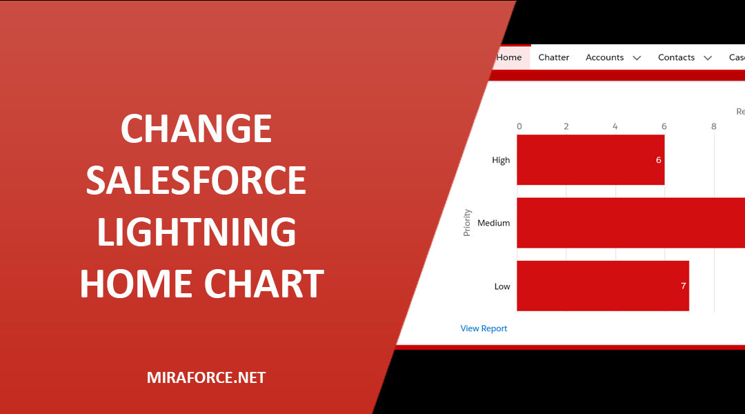 Change Salesforce Lightning Home Chart