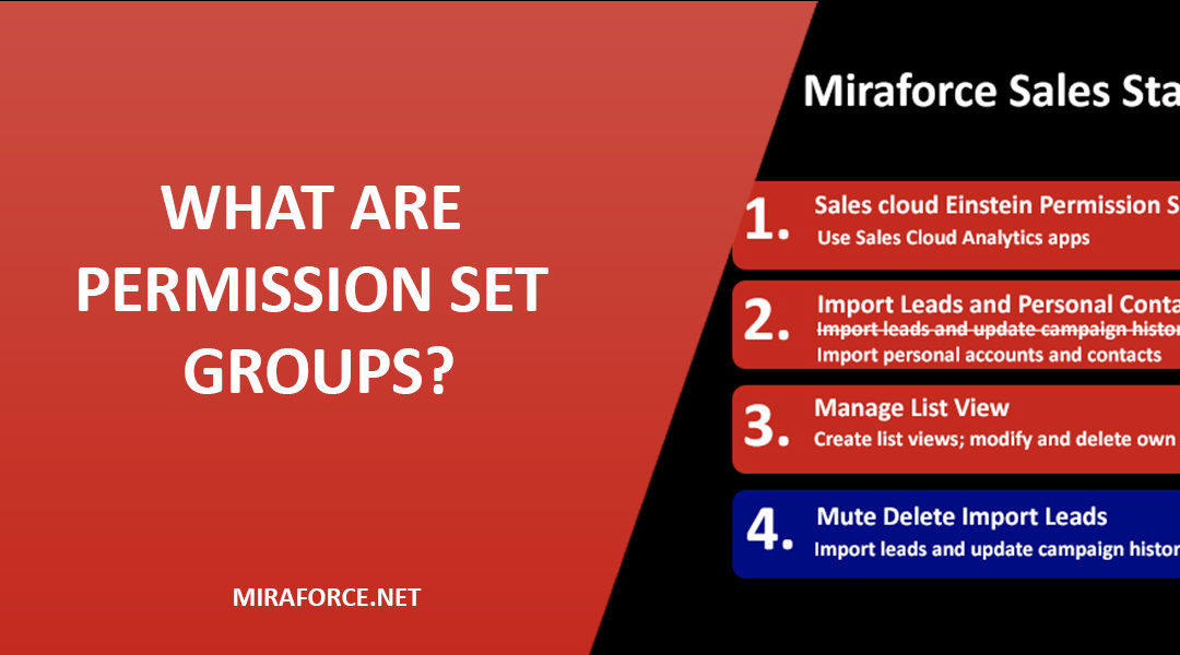 What Are Permission Set Groups?