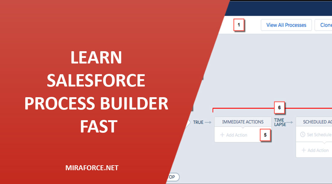 Learn Salesforce Process Builder Fast: Create Your First Process