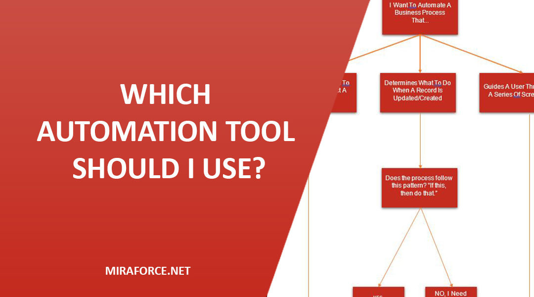 Which Automation Tool Should I Use