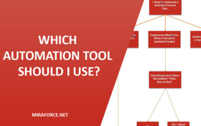 Which Automation Tool Should I Use?